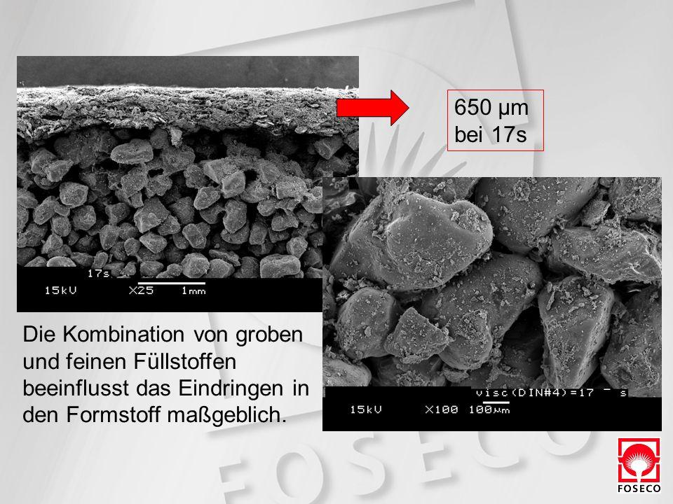 Die Kombination von groben und feinen Füllstoffen beeinflusst das Eindringen in den Formstoff maßgeblich. 650 µm bei 17s