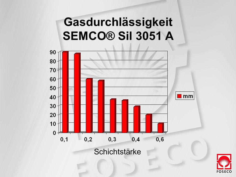Gasdurchlässigkeit SEMCO® Sil 3051 A Schichtstärke