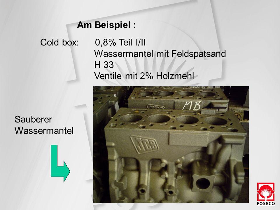 Cold box: 0,8% Teil I/II Wassermantel mit Feldspatsand H 33 Ventile mit 2% Holzmehl Am Beispiel : Sauberer Wassermantel