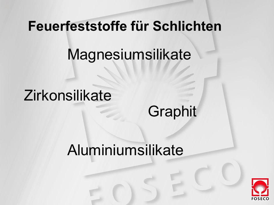 Aluminiumsilikate Zirkonsilikate Magnesiumsilikate Graphit Feuerfeststoffe für Schlichten