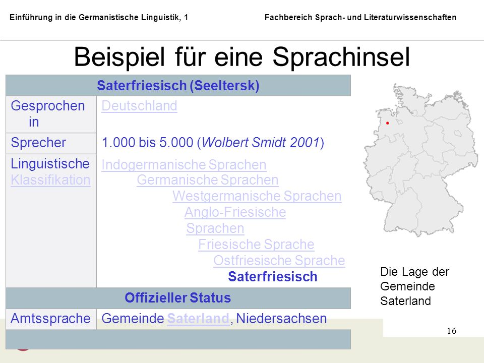 Einführung in die Germanistische Linguistik, 1 Fachbereich Sprach- und Literaturwissenschaften 16 Beispiel für eine Sprachinsel Saterfriesisch (Seelte