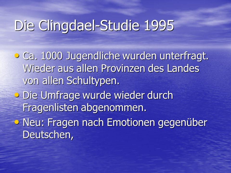 Die Clingdael-Studie 1995 Ca. 1000 Jugendliche wurden unterfragt. Wieder aus allen Provinzen des Landes von allen Schultypen. Ca. 1000 Jugendliche wur