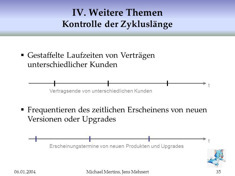 06.01.2004Michael Mertins, Jens Mehnert35 IV. Weitere Themen Kontrolle der Zykluslänge Gestaffelte Laufzeiten von Verträgen unterschiedlicher Kunden F