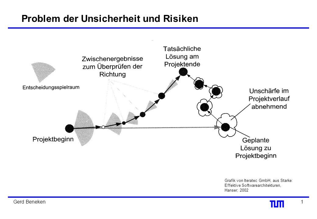 Agile Methoden Ein Überblick und Vergleich zu traditionellen Methoden Gerd Beneken Software & Systems Engineering Fakultät für Informatik, TU München