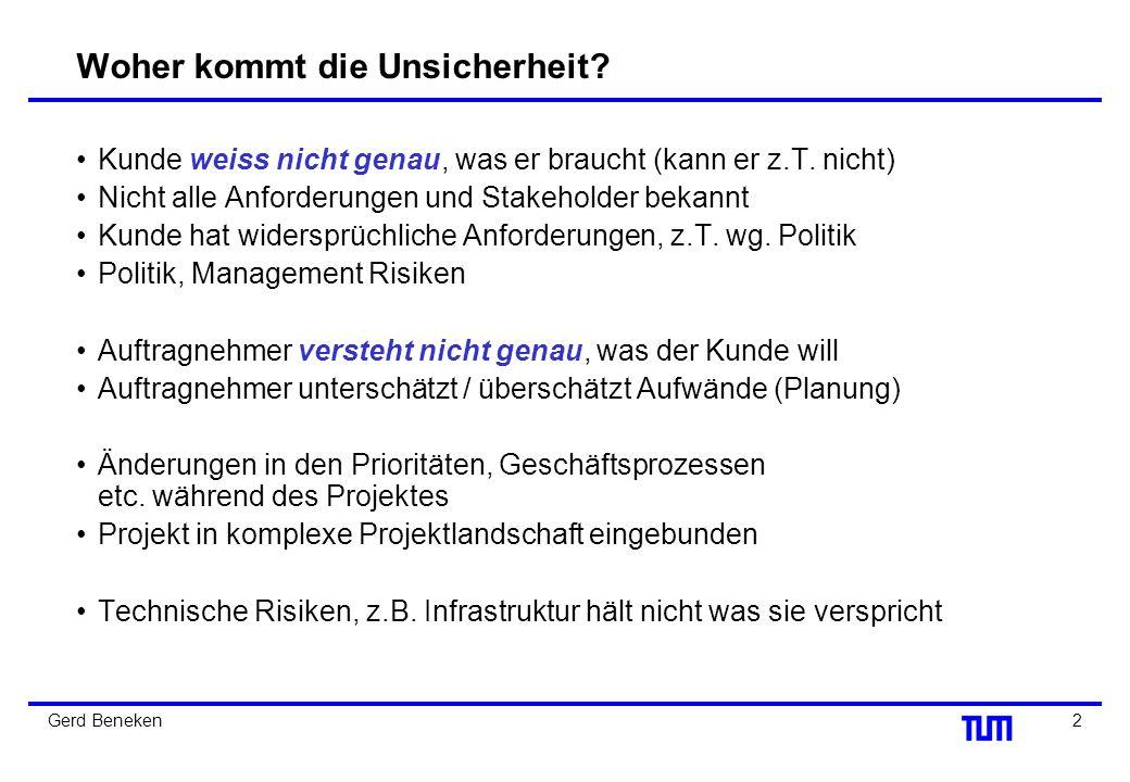 1Gerd Beneken Problem der Unsicherheit und Risiken Grafik von Iteratec GmbH, aus Starke: Effektive Softwarearchitekturen, Hanser; 2002