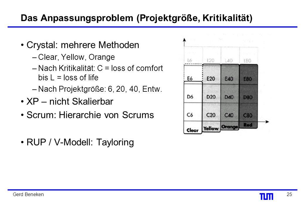 24Gerd Beneken Reaktion auf Änderungen Voraussetzungen Entwicklungswerkzeuge müssen leichte Änderungen erlauben Keine schweren Altlasten (da traut sic