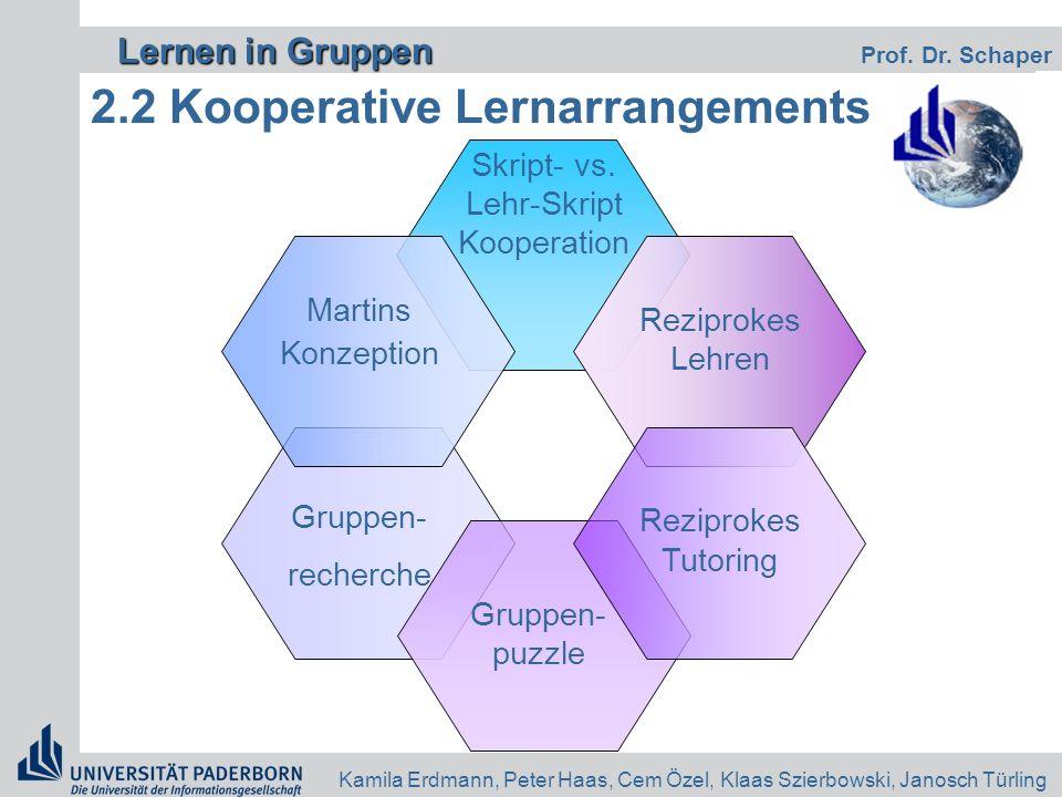 Lernen in Gruppen Lernen in Gruppen Prof. Dr. Schaper Kamila Erdmann, Peter Haas, Cem Özel, Klaas Szierbowski, Janosch Türling 2.2 Kooperative Lernarr
