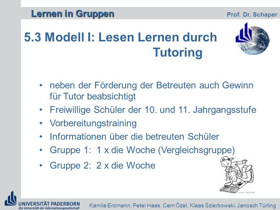 Lernen in Gruppen Lernen in Gruppen Prof. Dr. Schaper Kamila Erdmann, Peter Haas, Cem Özel, Klaas Szierbowski, Janosch Türling 5.3 Modell I: Lesen Ler
