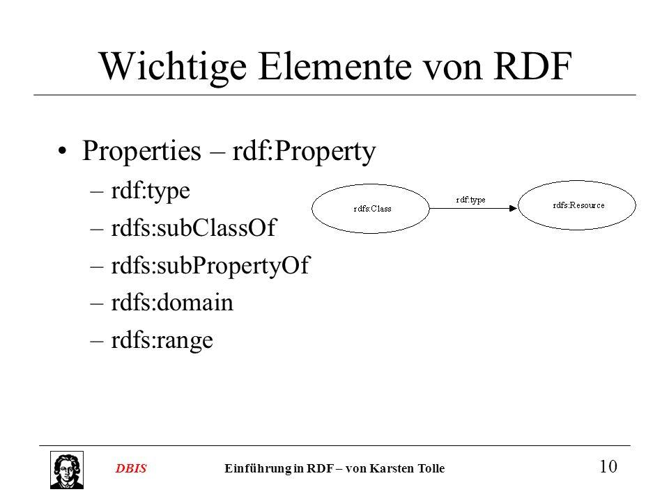 Einführung in RDF – von Karsten TolleDBIS 10 Wichtige Elemente von RDF Properties – rdf:Property –rdf:type –rdfs:subClassOf –rdfs:subPropertyOf –rdfs: