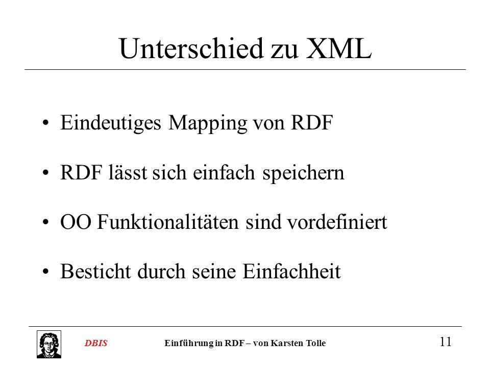 Einführung in RDF – von Karsten TolleDBIS 11 Unterschied zu XML Eindeutiges Mapping von RDF RDF lässt sich einfach speichern OO Funktionalitäten sind
