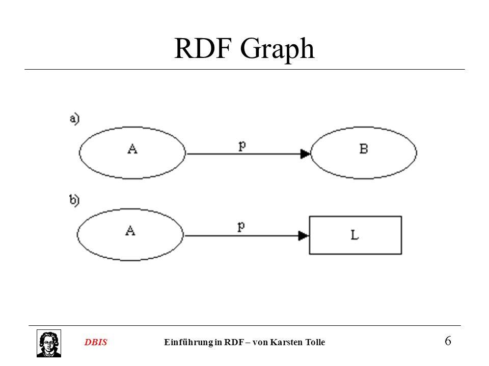 Einführung in RDF – von Karsten TolleDBIS 7 RDF Graph