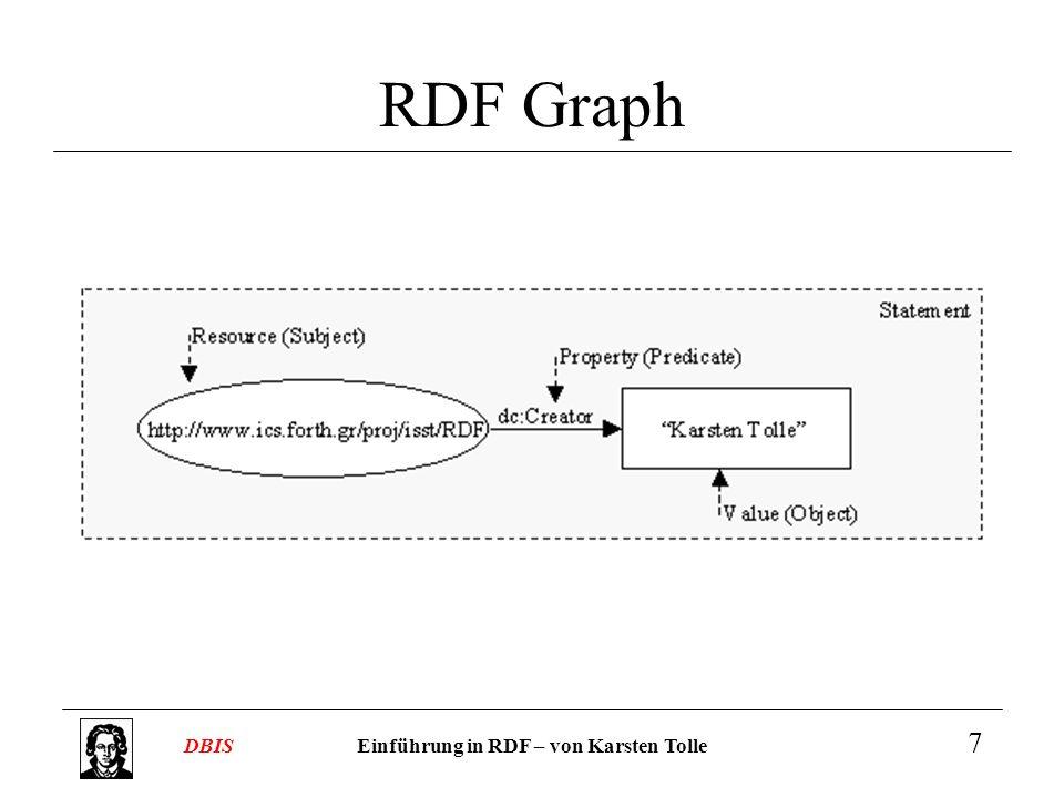 Einführung in RDF – von Karsten TolleDBIS 8 Repräsentationsformen Graph – zum Lesen durch den Menschen Triple – skalierbare Darstellung, einfach zu speichern RDF/XML – für den Datenaustausch