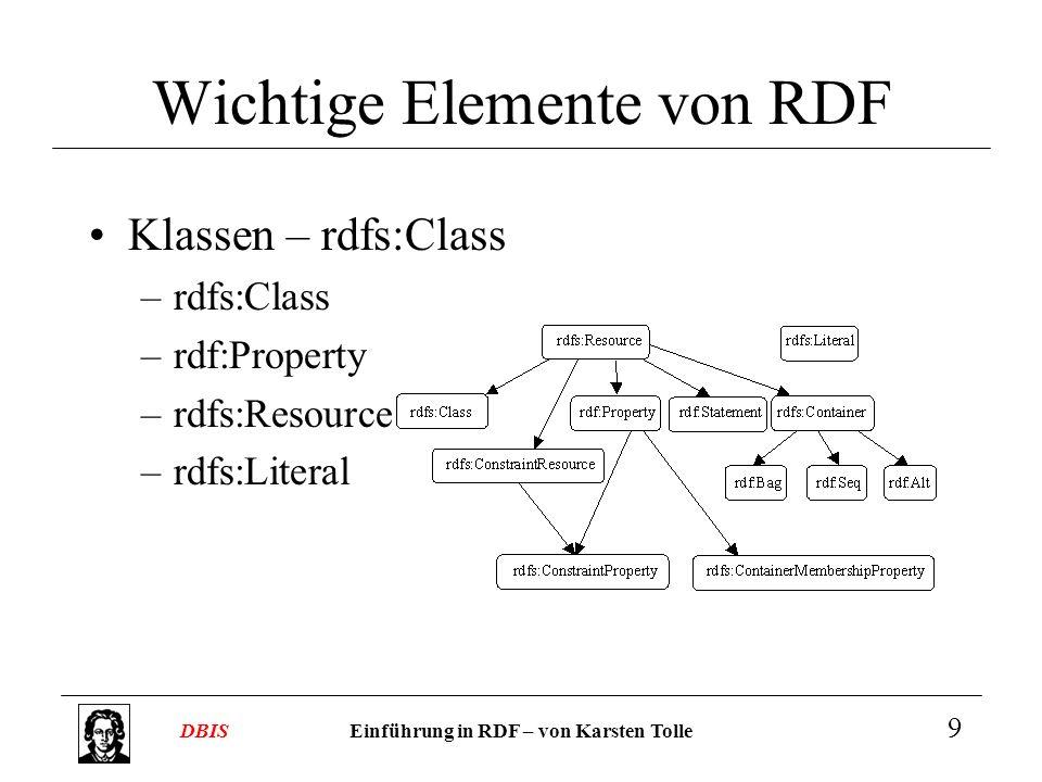 Einführung in RDF – von Karsten TolleDBIS 9 Wichtige Elemente von RDF Klassen – rdfs:Class –rdfs:Class –rdf:Property –rdfs:Resource –rdfs:Literal