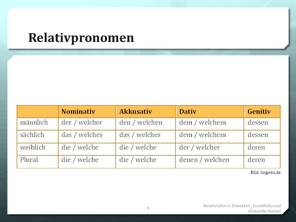 Bildung NominativDas ist der Mann.Der Mann spricht Deutsch.