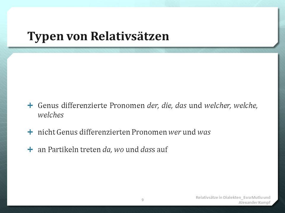 Typen von Relativsätzen Genus differenzierte Pronomen der, die, das und welcher, welche, welches nicht Genus differenzierten Pronomen wer und was an P