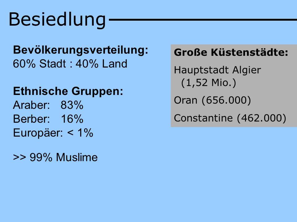 Bevölkerungsverteilung: 60% Stadt : 40% Land Große Küstenstädte: Hauptstadt Algier (1,52 Mio.) Oran (656.000) Constantine (462.000) >> 99% Muslime Eth
