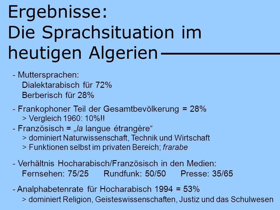 Ergebnisse: Die Sprachsituation im heutigen Algerien - Muttersprachen: Dialektarabisch für 72% Berberisch für 28% - Frankophoner Teil der Gesamtbevölk