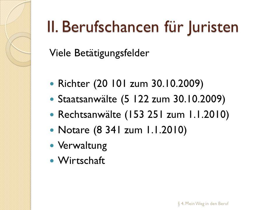 II. Berufschancen für Juristen Viele Betätigungsfelder Richter (20 101 zum 30.10.2009) Staatsanwälte (5 122 zum 30.10.2009) Rechtsanwälte (153 251 zum