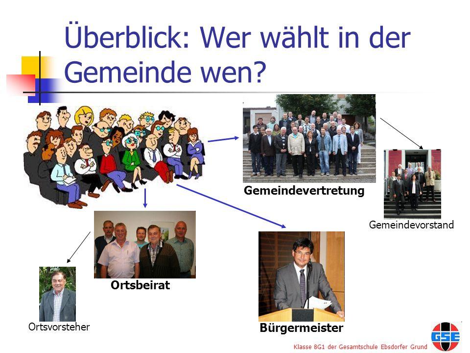 Klasse 8G1 der Gesamtschule Ebsdorfer Grund An wen wenden sich die Bürger mit ihren Anliegen.