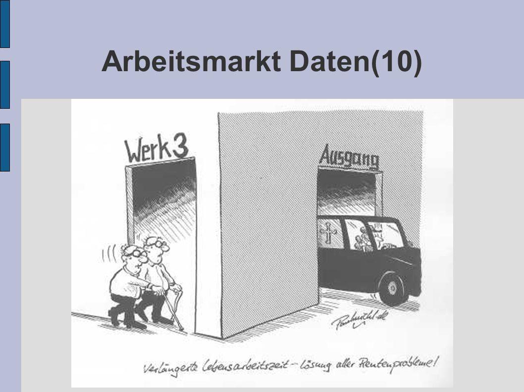 Arbeitsmarkt Daten(10)