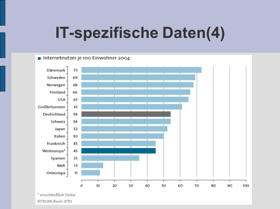 IT-spezifische Daten(4)
