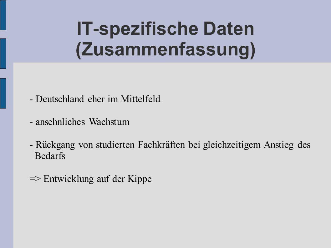 IT-spezifische Daten (Zusammenfassung) - Deutschland eher im Mittelfeld - ansehnliches Wachstum - Rückgang von studierten Fachkräften bei gleichzeitig