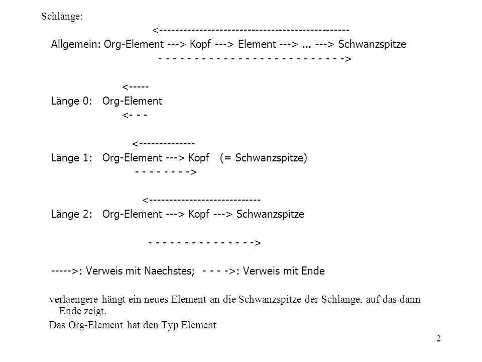 2 Schlange: <------------------------------------------------ Allgemein: Org-Element ---> Kopf ---> Element --->... ---> Schwanzspitze - - - - - - - -