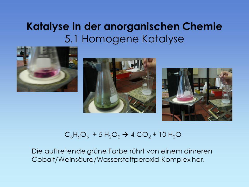 Katalyse in der anorganischen Chemie 5.1 Homogene Katalyse C 6 H 6 O 6 + 5 H 2 O 2 4 CO 2 + 10 H 2 O Die auftretende grüne Farbe rührt von einem dimer