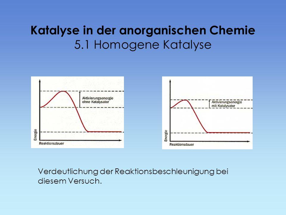 Katalyse in der anorganischen Chemie 5.1 Homogene Katalyse Verdeutlichung der Reaktionsbeschleunigung bei diesem Versuch.