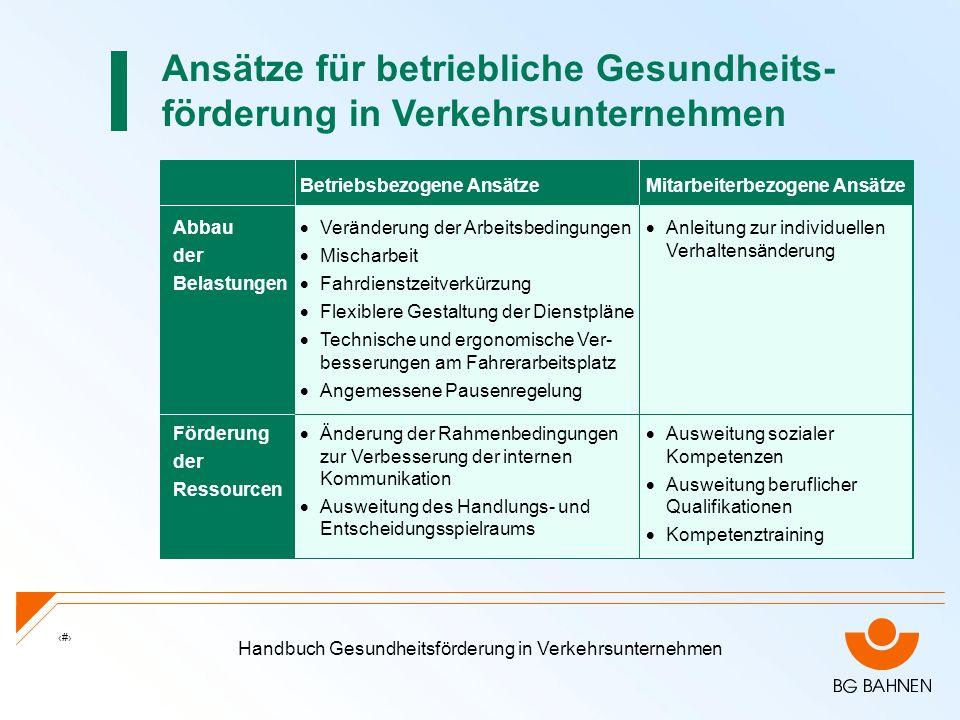 Handbuch Gesundheitsförderung in Verkehrsunternehmen 11 Ansätze für betriebliche Gesundheits- förderung in Verkehrsunternehmen Betriebsbezogene Ansätz