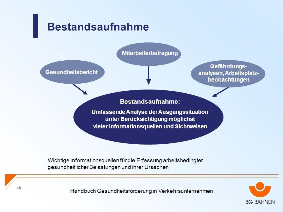 Handbuch Gesundheitsförderung in Verkehrsunternehmen 23 Bestandsaufnahme Wichtige Informationsquellen für die Erfassung arbeitsbedingter gesundheitlic
