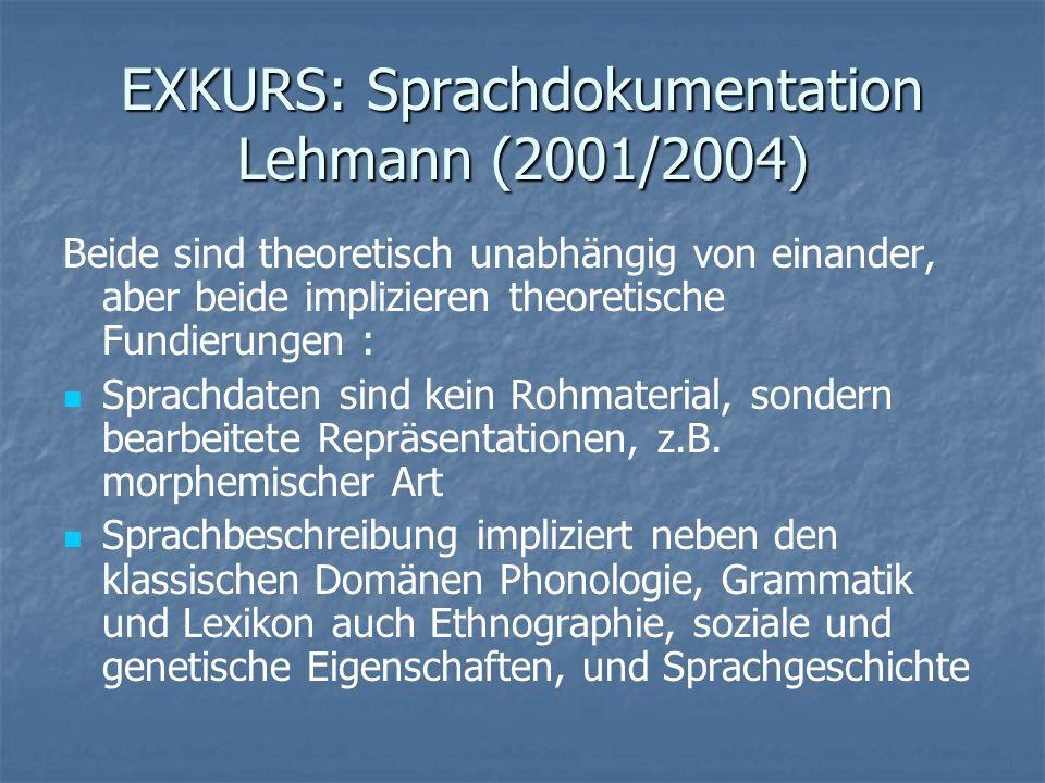 EXKURS: Sprachdokumentation Lehmann (2001/2004) Beide sind theoretisch unabhängig von einander, aber beide implizieren theoretische Fundierungen : Spr