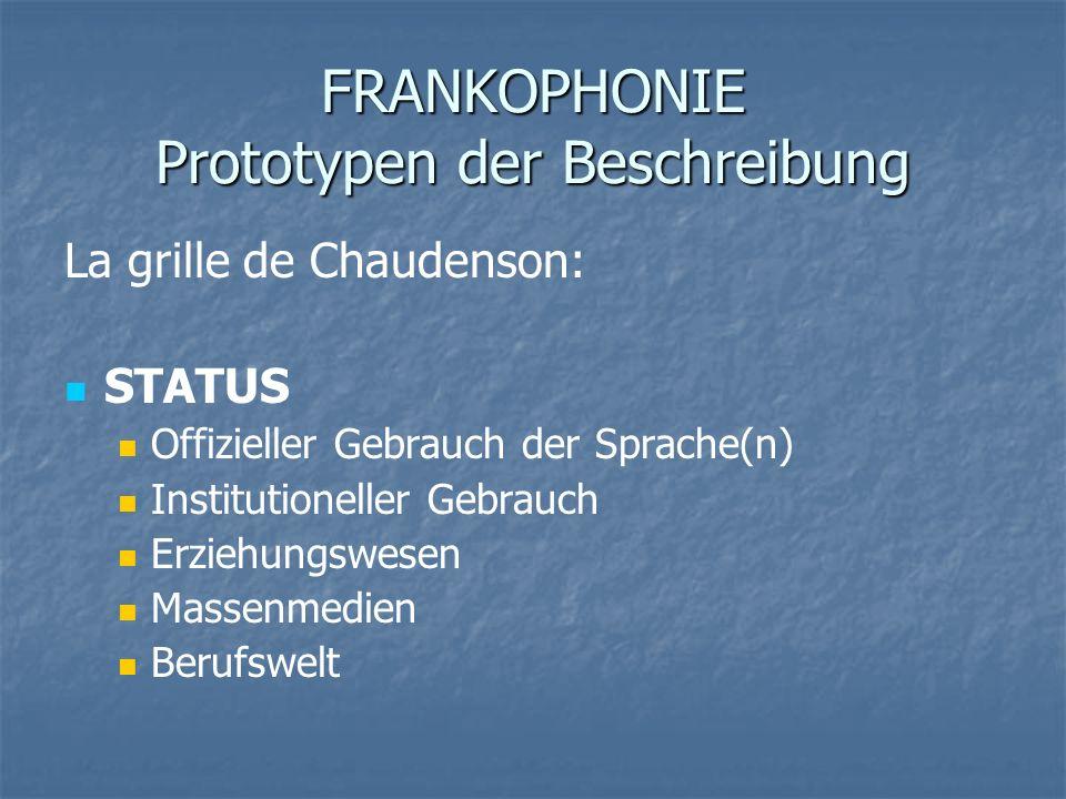 FRANKOPHONIE Prototypen der Beschreibung La grille de Chaudenson: STATUS Offizieller Gebrauch der Sprache(n) Institutioneller Gebrauch Erziehungswesen