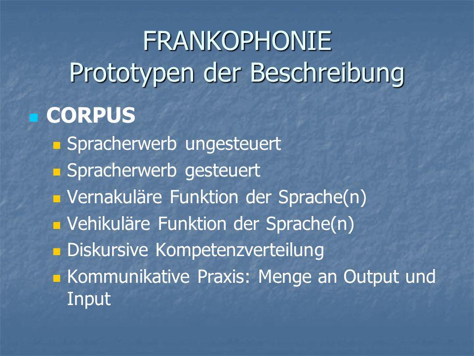 FRANKOPHONIE Prototypen der Beschreibung CORPUS Spracherwerb ungesteuert Spracherwerb gesteuert Vernakuläre Funktion der Sprache(n) Vehikuläre Funktio