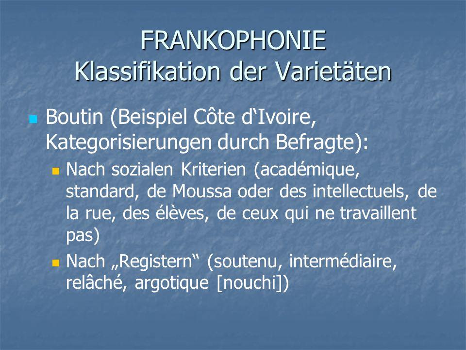 FRANKOPHONIE Klassifikation der Varietäten Boutin (Beispiel Côte dIvoire, Kategorisierungen durch Befragte): Nach sozialen Kriterien (académique, stan