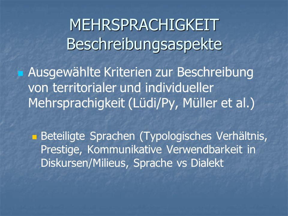 MEHRSPRACHIGKEIT Beschreibungsaspekte Ausgewählte Kriterien zur Beschreibung von territorialer und individueller Mehrsprachigkeit (Lüdi/Py, Müller et