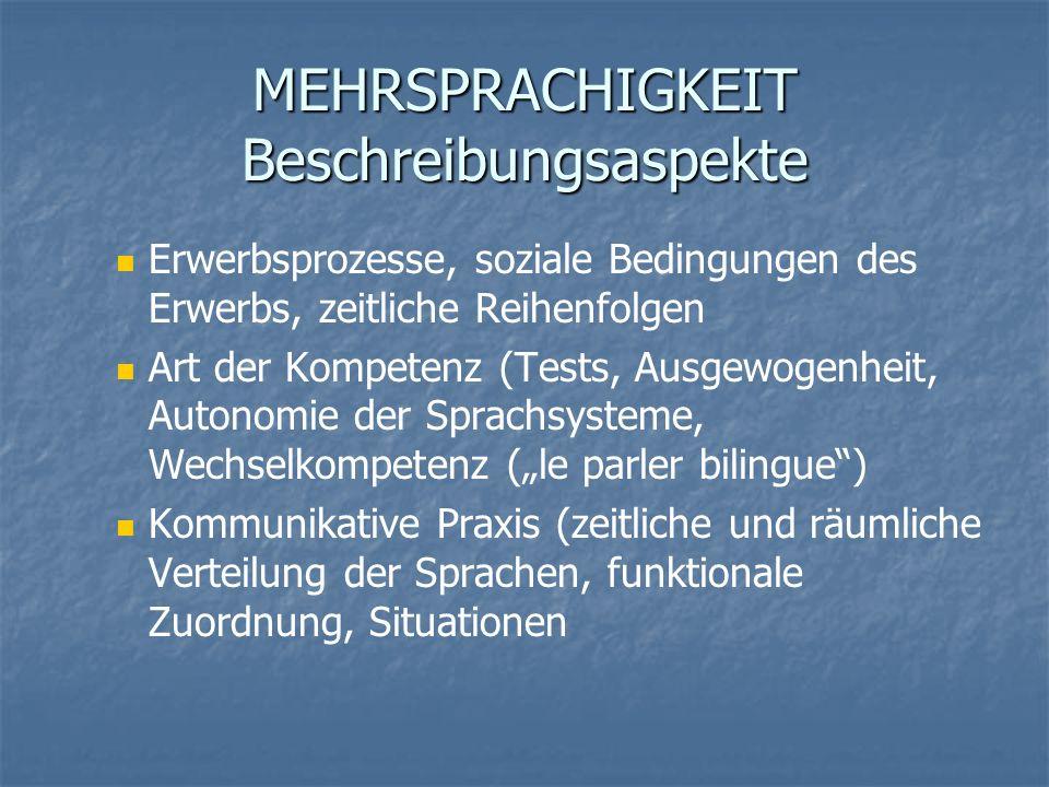 MEHRSPRACHIGKEIT Beschreibungsaspekte Erwerbsprozesse, soziale Bedingungen des Erwerbs, zeitliche Reihenfolgen Art der Kompetenz (Tests, Ausgewogenhei