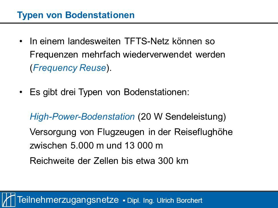 Teilnehmerzugangsnetze Dipl. Ing. Ulrich Borchert In einem landesweiten TFTS-Netz können so Frequenzen mehrfach wiederverwendet werden (Frequency Reus