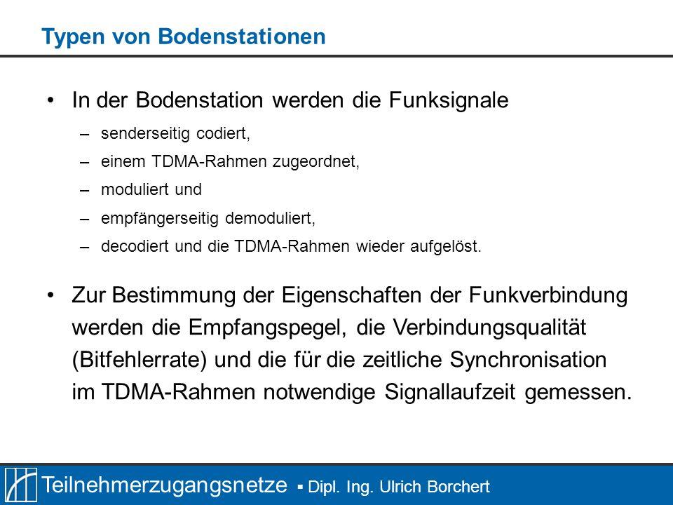 Teilnehmerzugangsnetze Dipl. Ing. Ulrich Borchert In der Bodenstation werden die Funksignale –senderseitig codiert, –einem TDMA-Rahmen zugeordnet, –mo