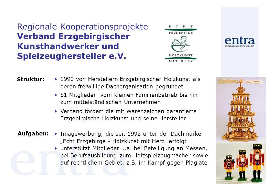 Regionale Kooperationsprojekte Verein Porzellanstraße e.V.