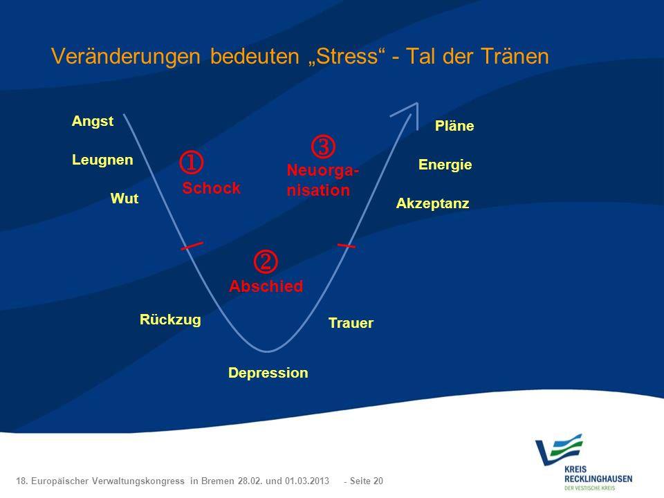 18. Europäischer Verwaltungskongress in Bremen 28.02. und 01.03.2013 - Seite 20 Veränderungen bedeuten Stress - Tal der Tränen Schock Neuorga- nisatio