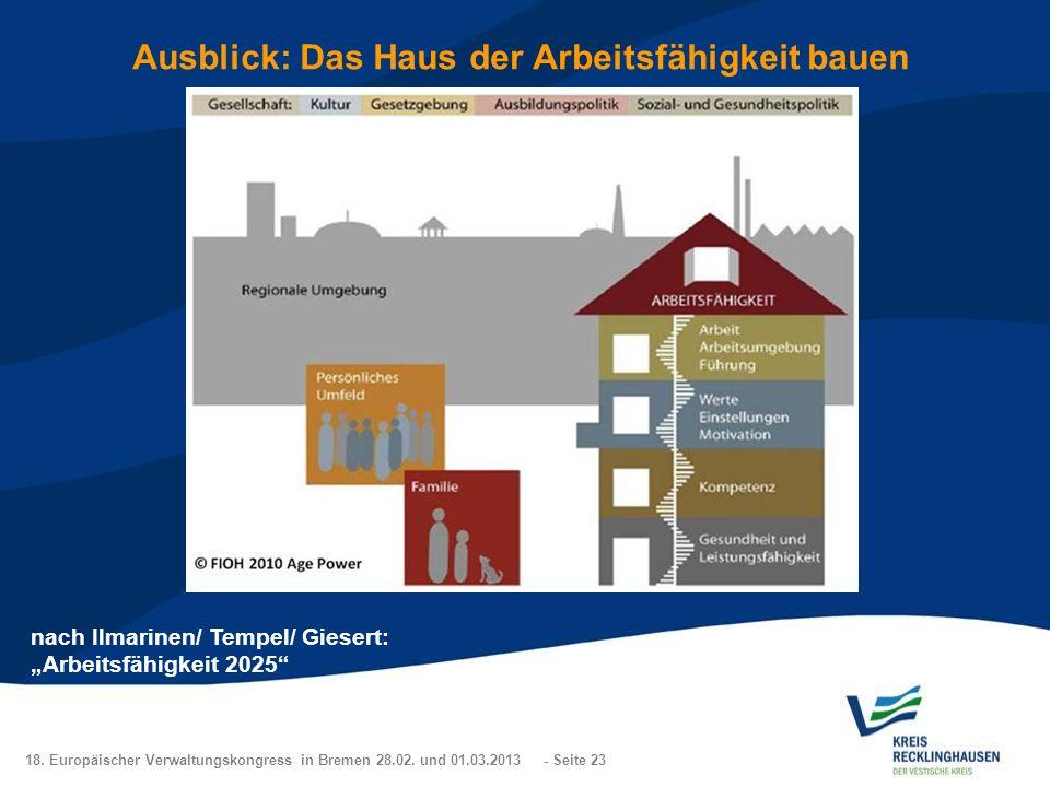 18. Europäischer Verwaltungskongress in Bremen 28.02. und 01.03.2013 - Seite 23 Ausblick: Das Haus der Arbeitsfähigkeit bauen nach Ilmarinen/ Tempel/