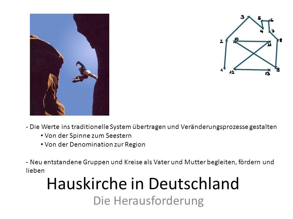 Hauskirche in Deutschland Die Herausforderung - Die Werte ins traditionelle System übertragen und Veränderungsprozesse gestalten Von der Spinne zum Se