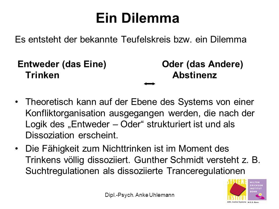 Dipl.-Psych. Anke Uhlemann Ein Dilemma Es entsteht der bekannte Teufelskreis bzw. ein Dilemma Entweder (das Eine) Oder (das Andere) Trinken Abstinenz