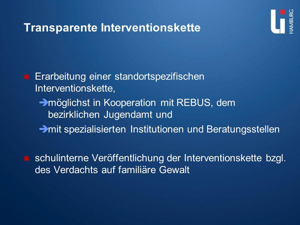 Transparente Interventionskette Erarbeitung einer standortspezifischen Interventionskette, möglichst in Kooperation mit REBUS, dem bezirklichen Jugend