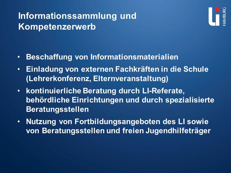 Informationssammlung und Kompetenzerwerb Beschaffung von Informationsmaterialien Einladung von externen Fachkräften in die Schule (Lehrerkonferenz, El