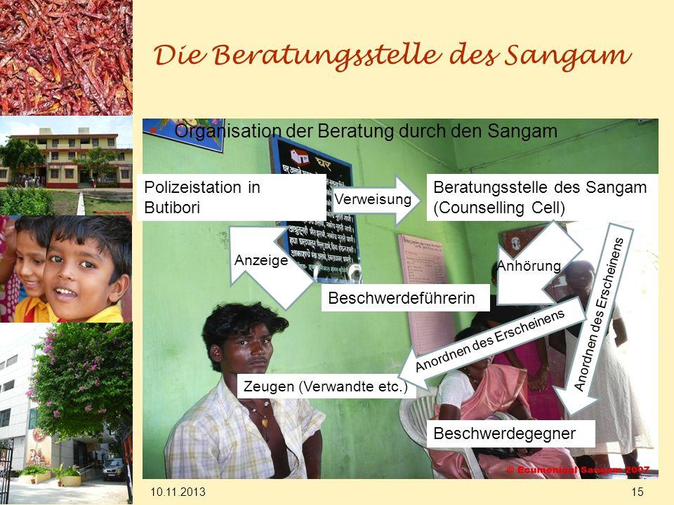 Organisation der Beratung durch den Sangam Die Beratungsstelle des Sangam 10.11.2013 15 Beratungsstelle des Sangam (Counselling Cell) Polizeistation i