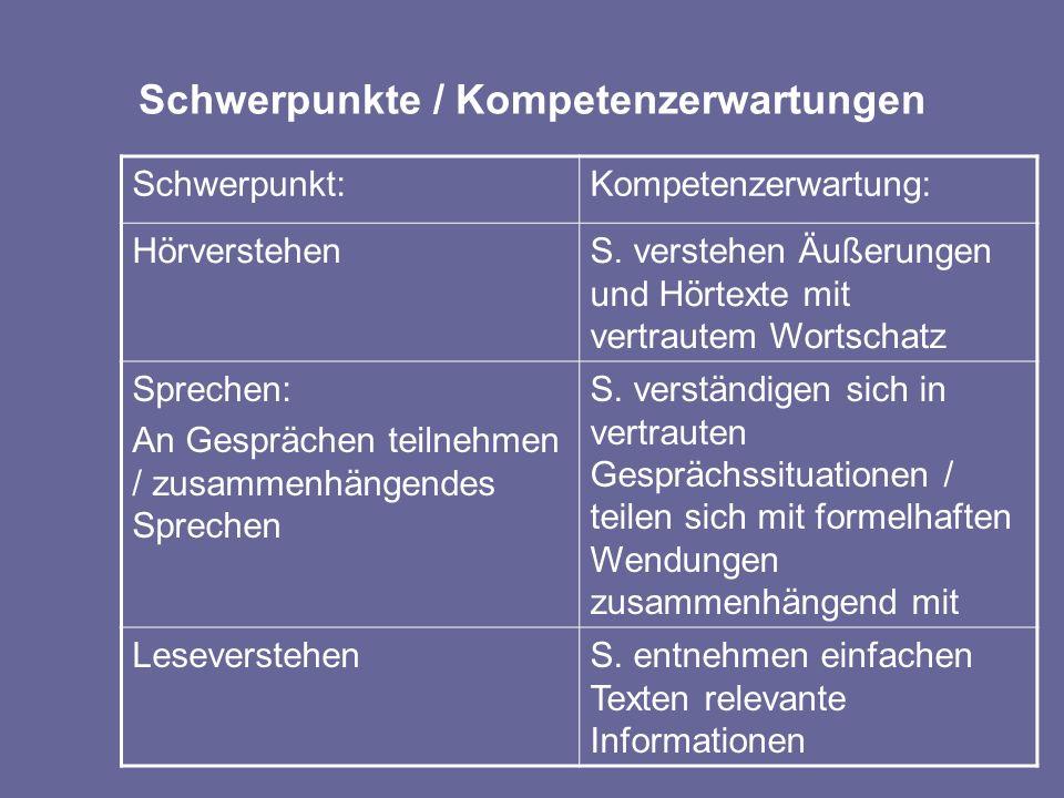 Schwerpunkte / Kompetenzerwartungen Schwerpunkt:Kompetenzerwartung: HörverstehenS. verstehen Äußerungen und Hörtexte mit vertrautem Wortschatz Spreche