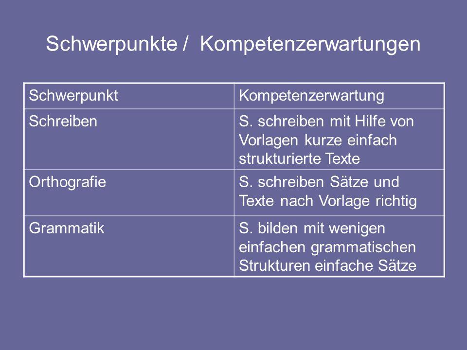 Schwerpunkte / Kompetenzerwartungen SchwerpunktKompetenzerwartung SchreibenS. schreiben mit Hilfe von Vorlagen kurze einfach strukturierte Texte Ortho