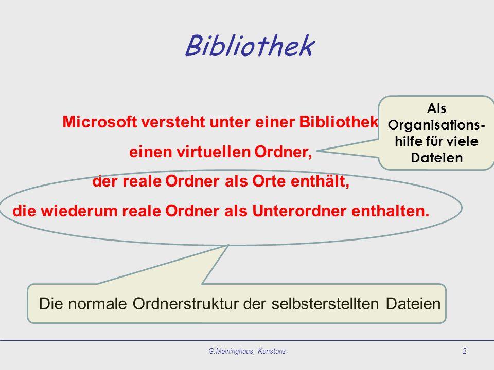Bibliothek G.Meininghaus, Konstanz2 Microsoft versteht unter einer Bibliothek einen virtuellen Ordner, der reale Ordner als Orte enthält, die wiederum